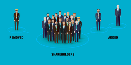 How to Change Shareholders at Companies House?