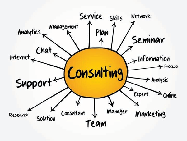 Starting your own Consulting Company